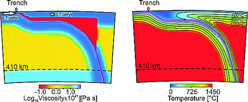 Model of MIddle American subduction zone